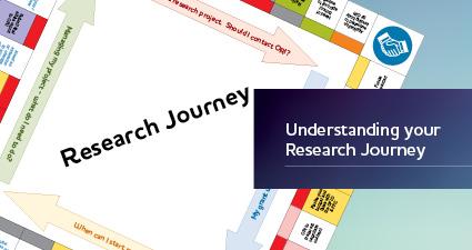 Understanding your Research Journey
